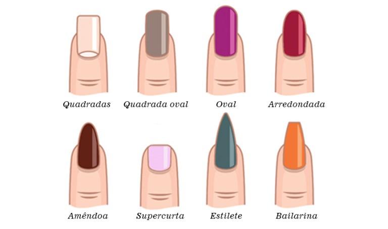 O formato das unhas e a sua personalidade